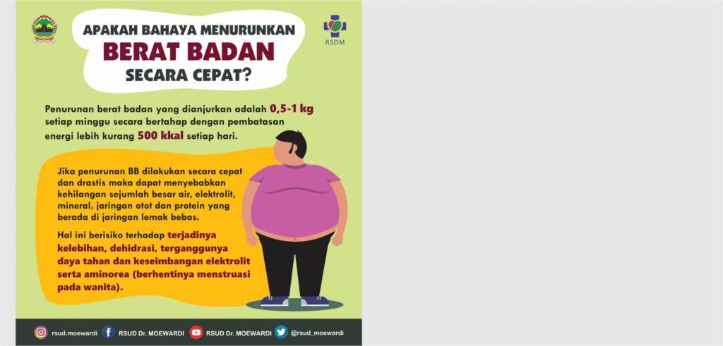 Apa Bahaya Menurunkan Berat Badan Secara Cepat?